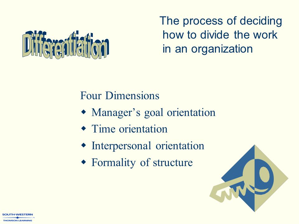 Four Dimensions  Manager's goal orientation  Time orientation  Interpersonal orientation  Formality of structure The process of deciding how to divide the work in an organization