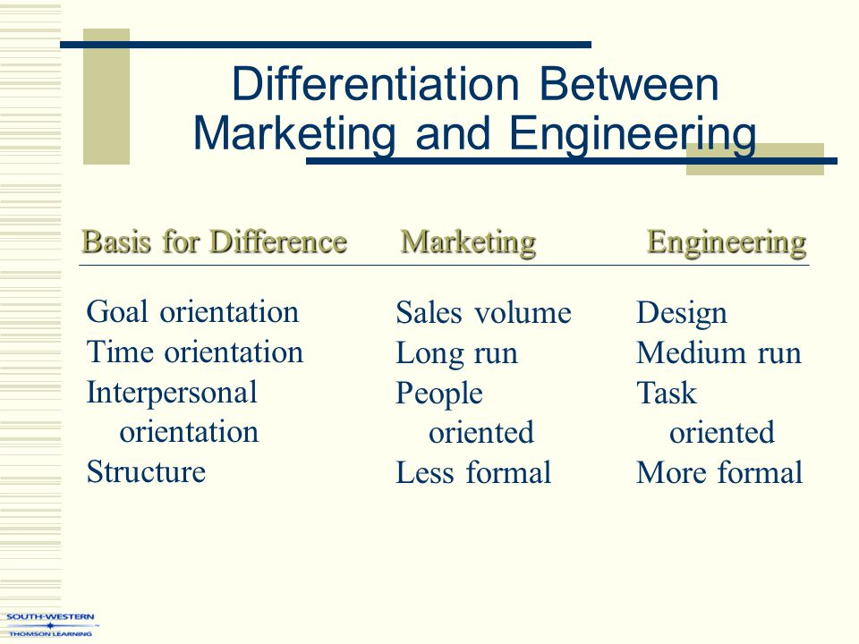 Differentiation Between Marketing and Engineering Basis for Difference MarketingEngineering Goal orientation Time orientation Interpersonal orientation Structure Design Medium run Task oriented More formal Sales volume Long run People oriented Less formal