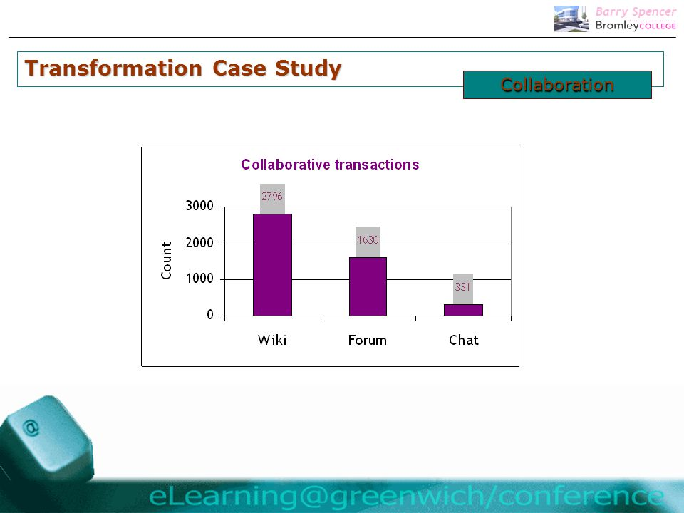 Barry Spencer Transformation Case Study Collaboration