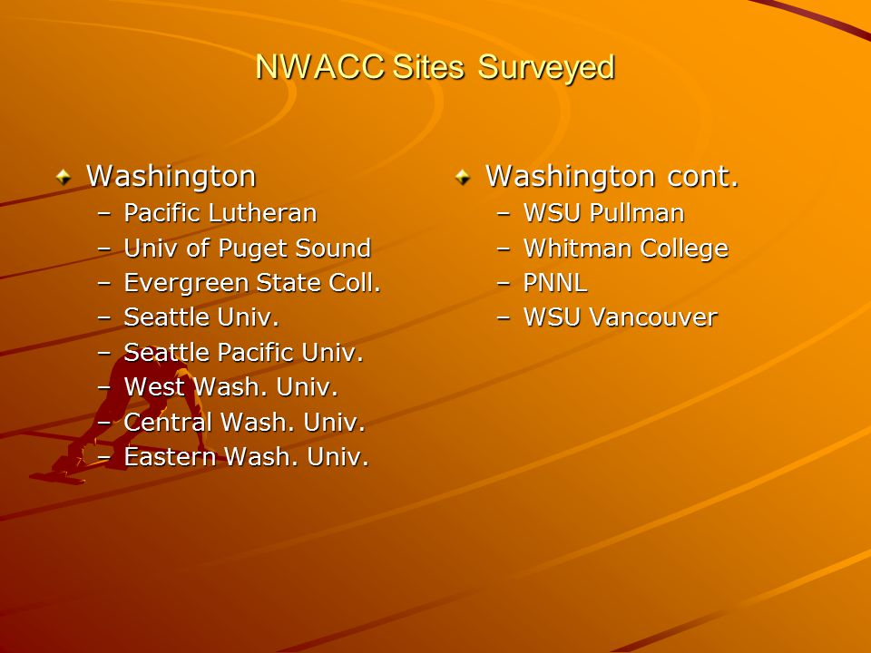 NWACC Sites Surveyed Washington –Pacific Lutheran –Univ of Puget Sound –Evergreen State Coll.