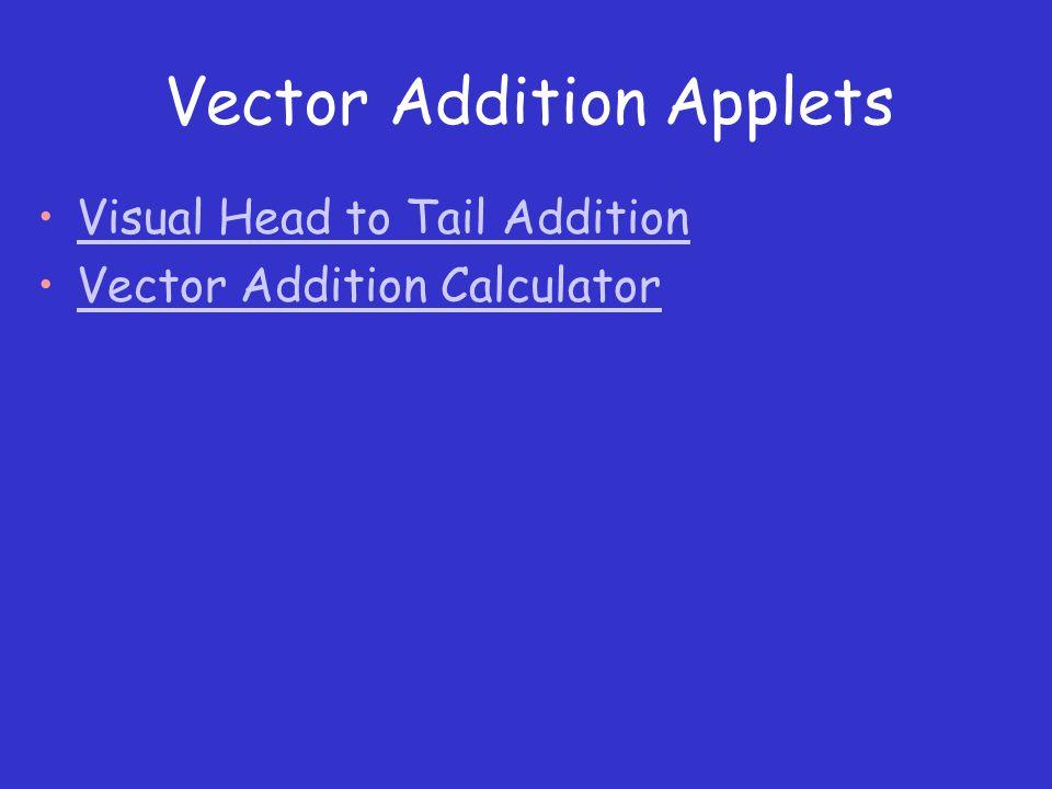 Vectors Vectors and Scalars Vector: Quantity which requires both