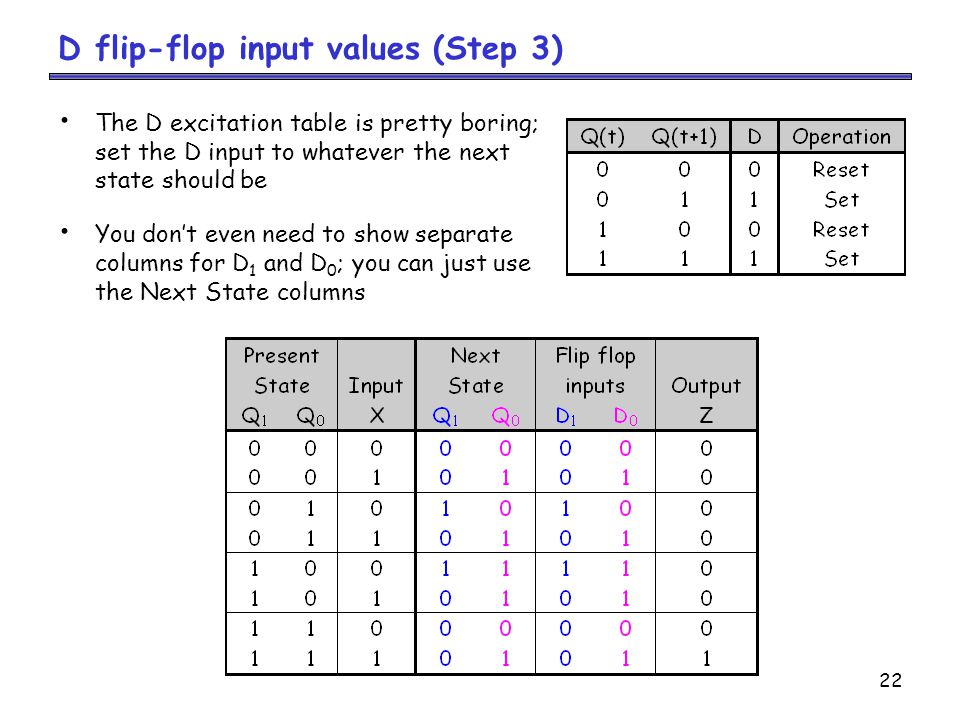 22 D flip-flop input values (Step 3) The D excitation table is pretty boring; set the D input to whatever the next state should be You don't even need to show separate columns for D 1 and D 0 ; you can just use the Next State columns