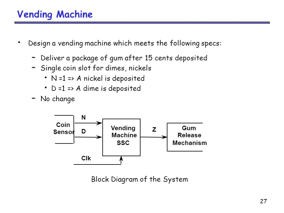 27 Vending Machine Design a vending machine which meets the following specs: – Deliver a package of gum after 15 cents deposited – Single coin slot for dimes, nickels N =1 => A nickel is deposited D =1 => A dime is deposited – No change Vending Machine SSC N D Clk Z Coin Sensor Gum Release Mechanism Block Diagram of the System