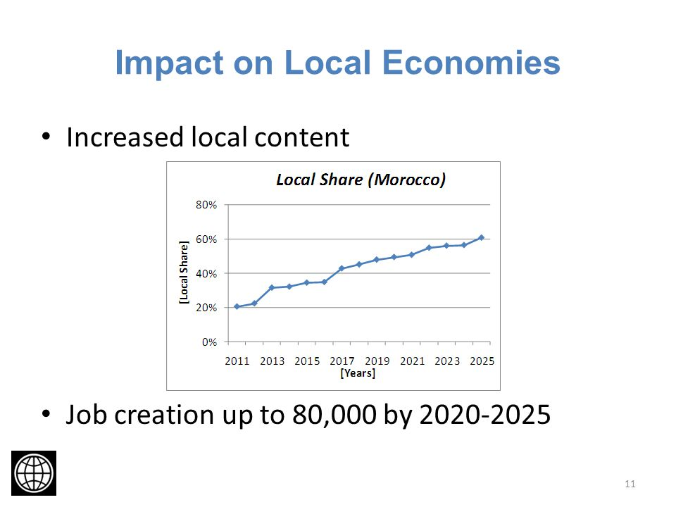 Impact on Local Economies Increased local content Job creation up to 80,000 by