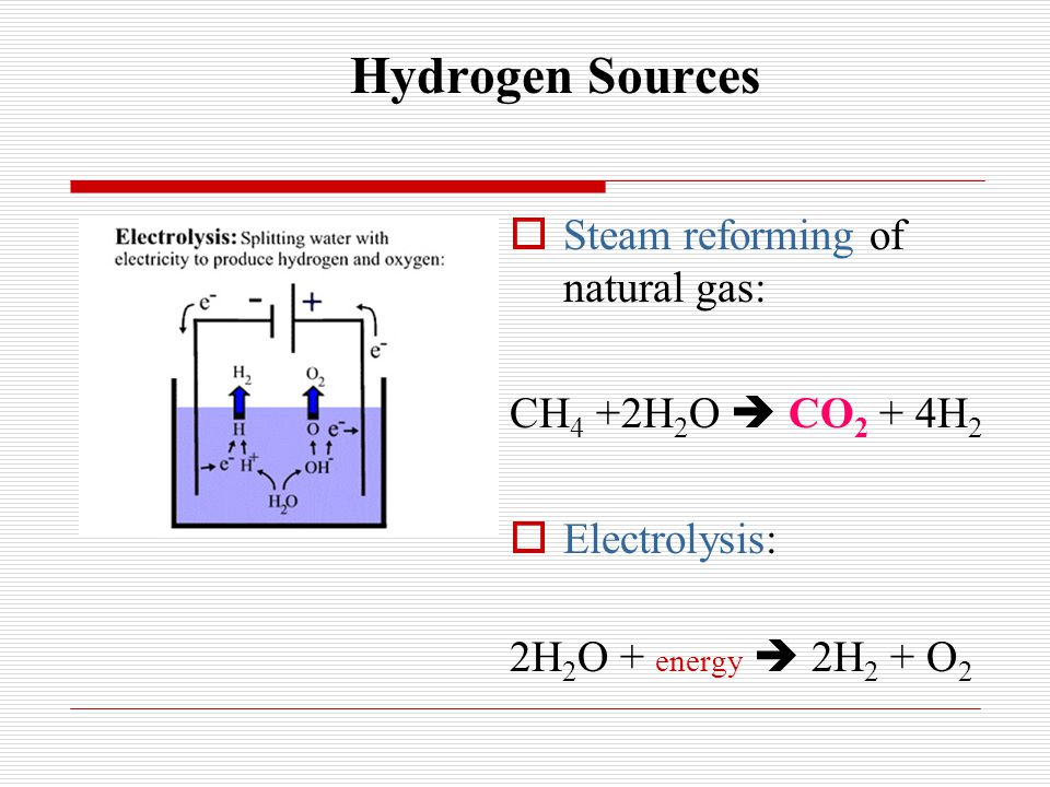 Hydrogen Sources  Steam reforming of natural gas: CH 4 +2H 2 O  CO 2 + 4H 2  Electrolysis: 2H 2 O + energy  2H 2 + O 2