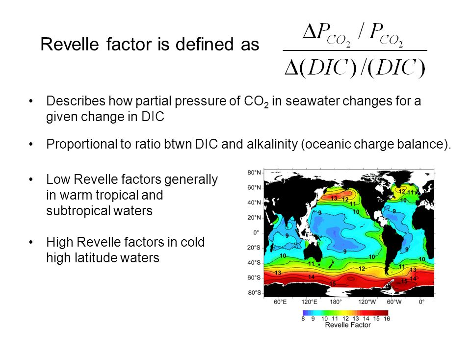 Revelle factor is defined as Describes how partial pressure of CO 2 in seawater changes for a given change in DIC Proportional to ratio btwn DIC and alkalinity (oceanic charge balance).