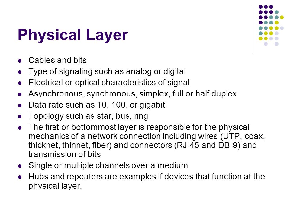Physical Layer Cables and bits Type of signaling such as analog or digital Electrical or optical characteristics of signal Asynchronous, synchronous, simplex, full or half duplex Data rate such as 10, 100, or gigabit Topology such as star, bus, ring The first or bottommost layer is responsible for the physical mechanics of a network connection including wires (UTP, coax, thicknet, thinnet, fiber) and connectors (RJ-45 and DB-9) and transmission of bits Single or multiple channels over a medium Hubs and repeaters are examples if devices that function at the physical layer.