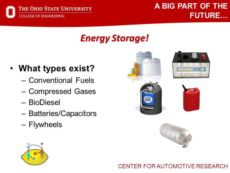 CENTER FOR AUTOMOTIVE RESEARCH A BIG PART OF THE FUTURE… Energy Storage.