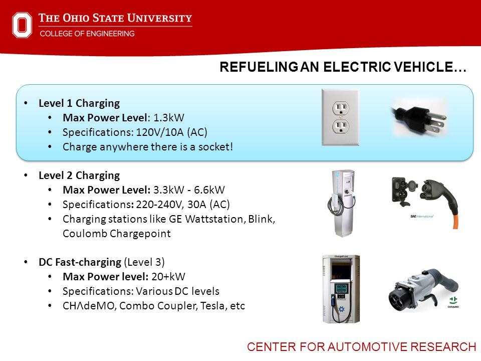 CENTER FOR AUTOMOTIVE RESEARCH REFUELING AN ELECTRIC VEHICLE… Level 1 Charging Max Power Level: 1.3kW Specifications: 120V/10A (AC) Charge anywhere there is a socket.