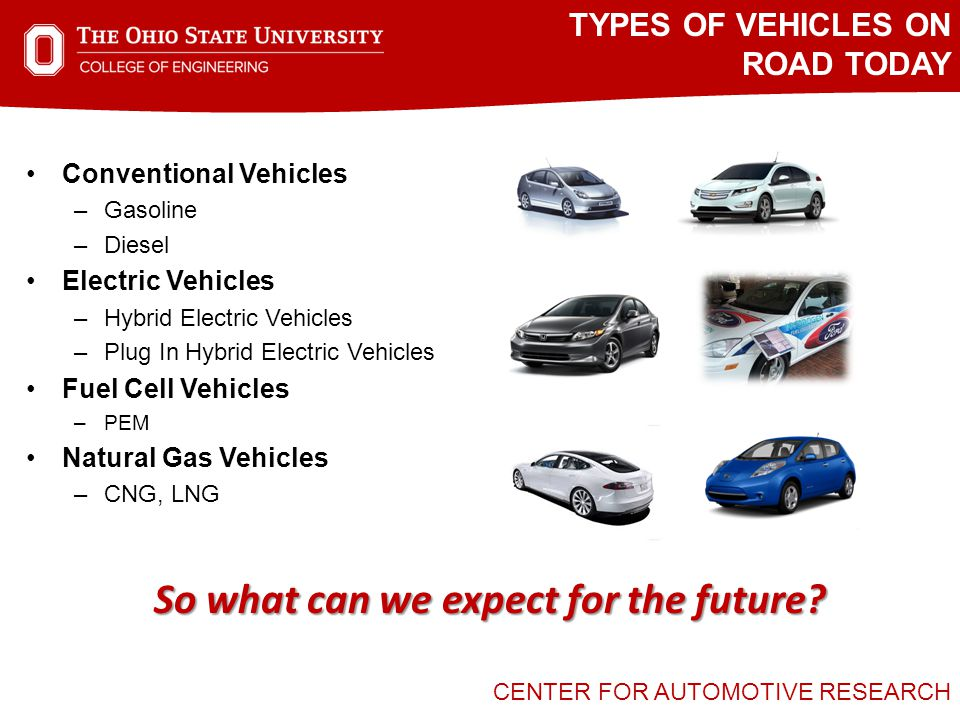 CENTER FOR AUTOMOTIVE RESEARCH TYPES OF VEHICLES ON ROAD TODAY Conventional Vehicles –Gasoline –Diesel Electric Vehicles –Hybrid Electric Vehicles –Plug In Hybrid Electric Vehicles Fuel Cell Vehicles –PEM Natural Gas Vehicles –CNG, LNG So what can we expect for the future