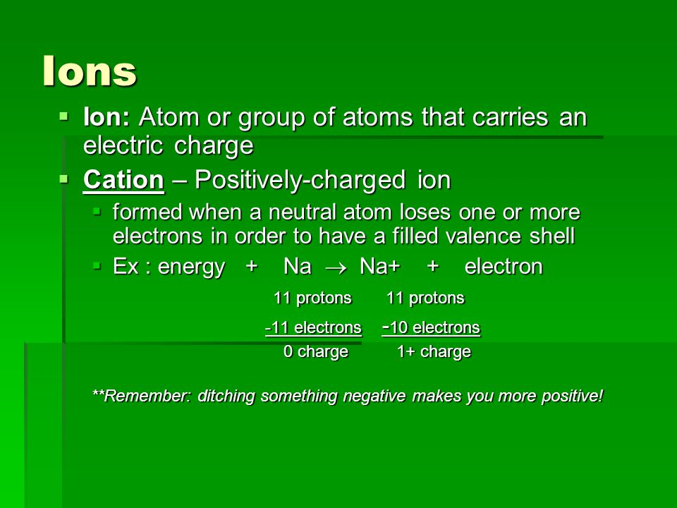 Ions  Ion: Atom or group of atoms that carries an electric charge  Cation – Positively-charged ion  formed when a neutral atom loses one or more electrons in order to have a filled valence shell  Ex : energy + Na  Na+ + electron 11 protons 11 protons 11 protons 11 protons -11 electrons - 10 electrons -11 electrons - 10 electrons 0 charge 1+ charge 0 charge 1+ charge **Remember: ditching something negative makes you more positive!