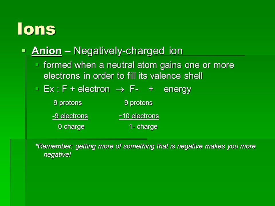 Ions  Anion – Negatively-charged ion  formed when a neutral atom gains one or more electrons in order to fill its valence shell  Ex : F + electron  F- + energy 9 protons 9 protons 9 protons 9 protons -9 electrons - 10 electrons -9 electrons - 10 electrons 0 charge 1- charge 0 charge 1- charge *Remember: getting more of something that is negative makes you more negative!