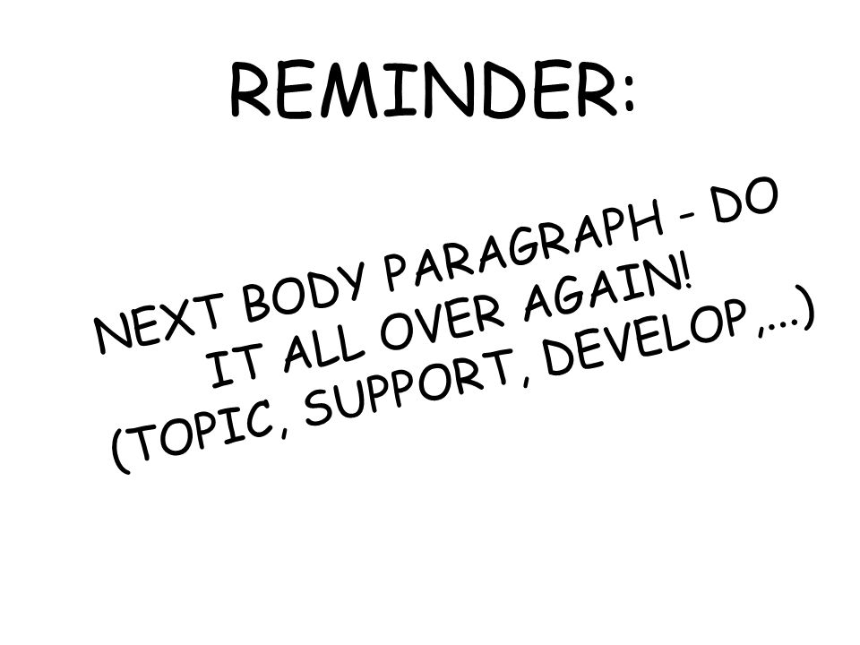REMINDER: NEXT BODY PARAGRAPH - DO IT ALL OVER AGAIN! (TOPIC, SUPPORT, DEVELOP,...)