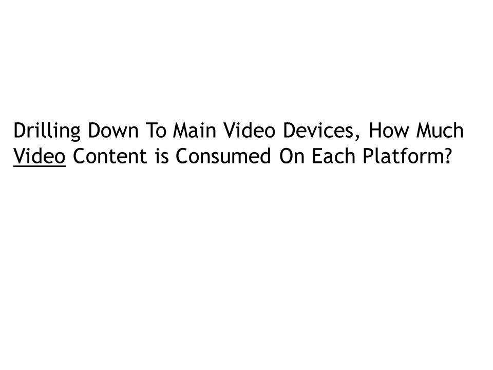Drilling Down To Main Video Devices, How Much Video Content is Consumed On Each Platform
