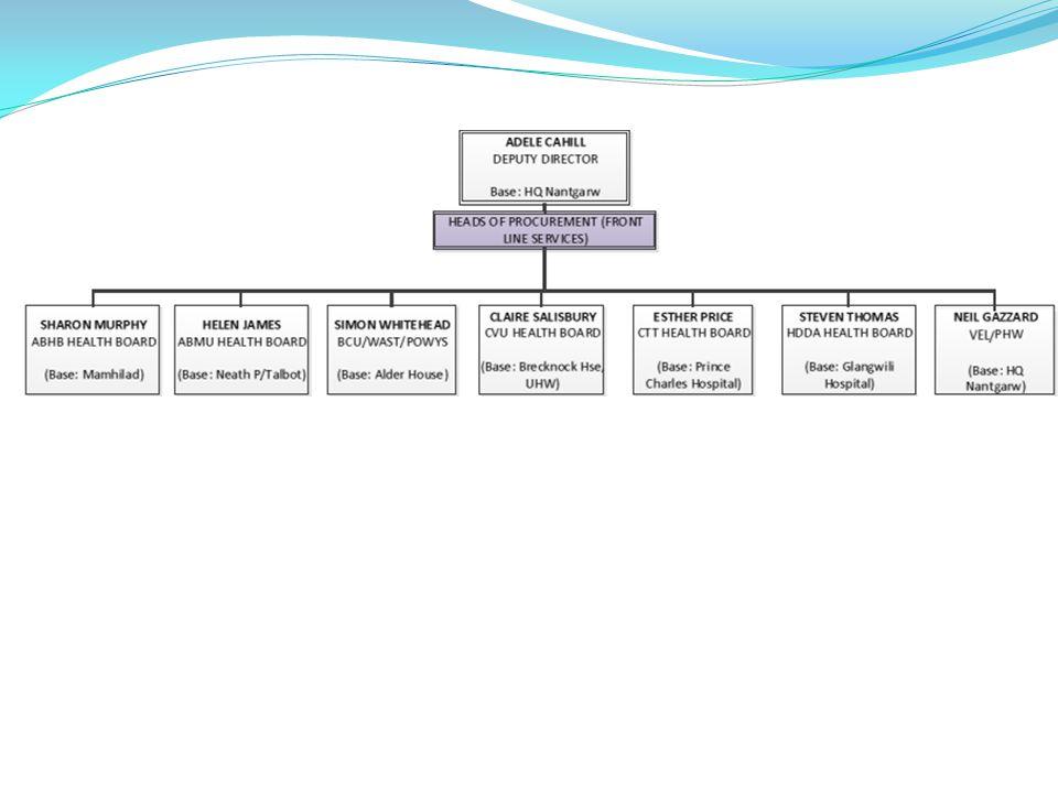 nwssp business plan