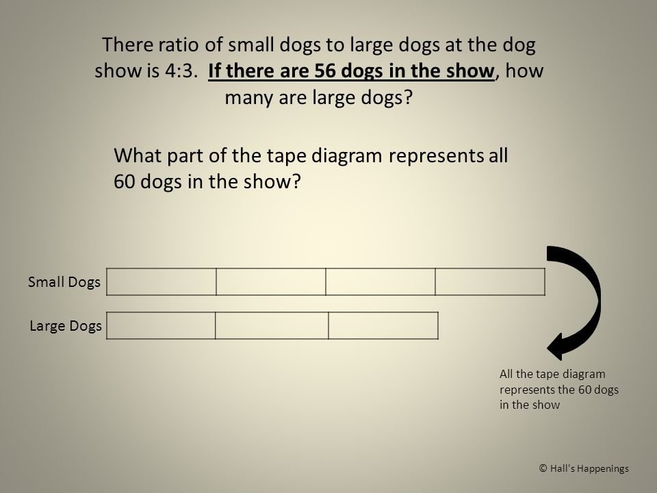 Tape diagrams to solve ratio ppt auto electrical wiring diagram using tape diagrams to solve ratio problems hall s happenings rh slideplayer com examples of tape ccuart Choice Image