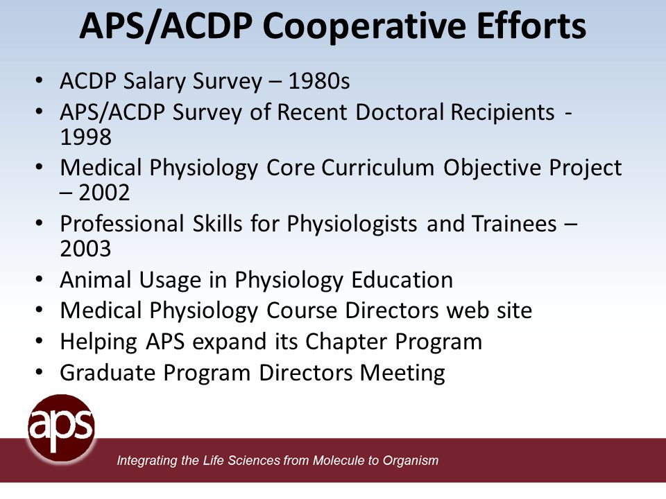 Status and Initiatives of the APS Martin Frank, Ph.D. APS Executive ...