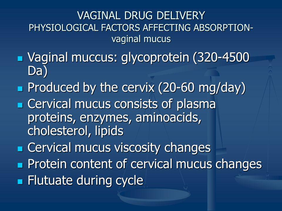 Vagina absorbtion fluids
