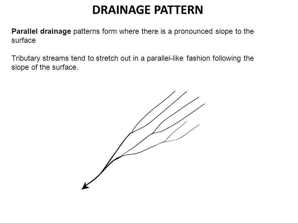 parallel drainage pattern