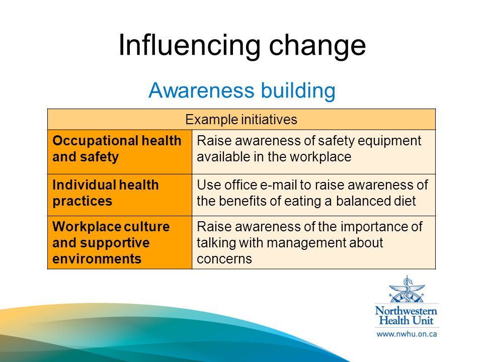 Influencing change Awareness building Example initiatives Occupational health and safety Raise awareness of safety equipment available in the workplace Individual health practices Use office  to raise awareness of the benefits of eating a balanced diet Workplace culture and supportive environments Raise awareness of the importance of talking with management about concerns
