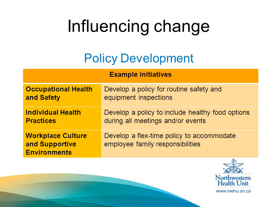Influencing change Policy Development Example initiatives Occupational Health and Safety Develop a policy for routine safety and equipment inspections Individual Health Practices Develop a policy to include healthy food options during all meetings and/or events Workplace Culture and Supportive Environments Develop a flex-time policy to accommodate employee family responsibilities