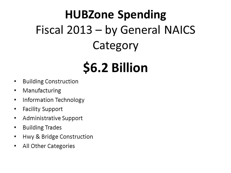 HUBZone Spending Fiscal 2013 – by General NAICS Category $6.2 Billion Building Construction Manufacturing Information Technology Facility Support Administrative Support Building Trades Hwy & Bridge Construction All Other Categories
