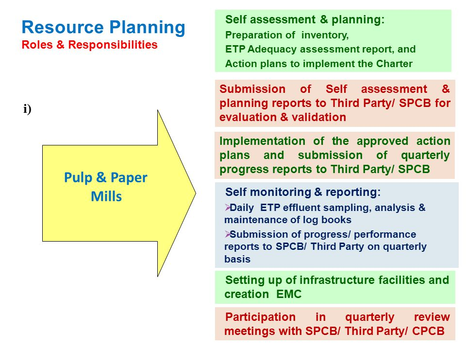 Charter for Water Recycling & Pollution Prevention in Pulp