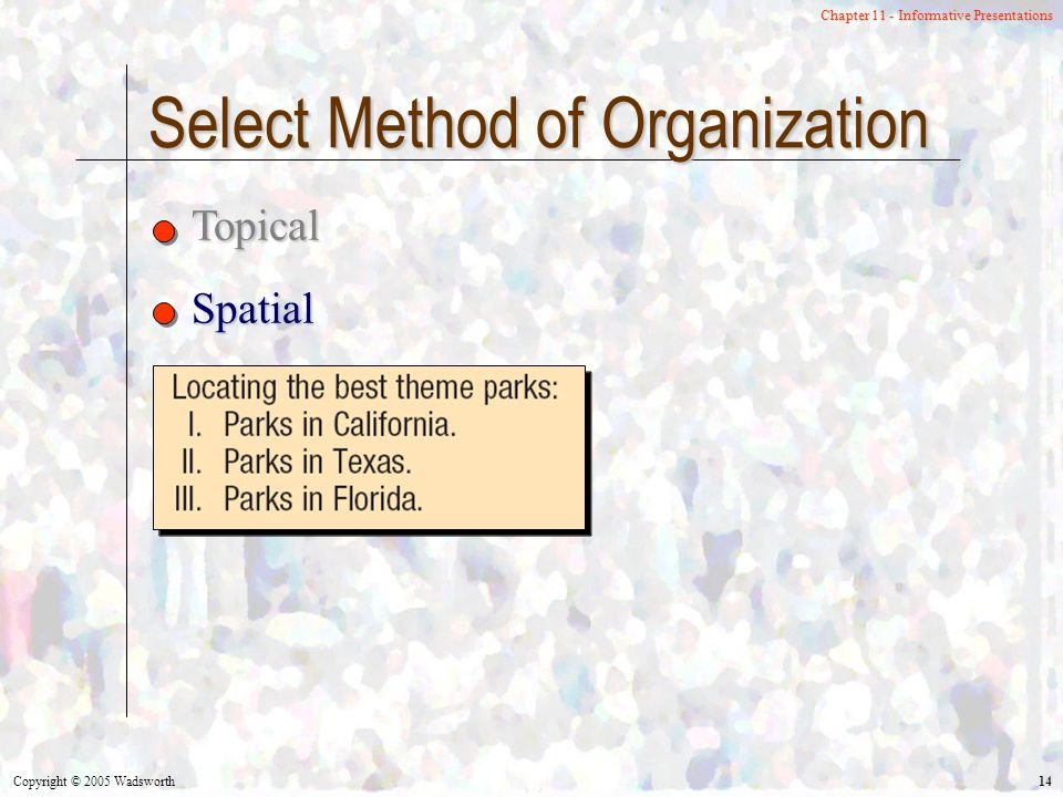 Copyright © 2005 Wadsworth 14 Chapter 11 - Informative Presentations Select Method of Organization Topical Spatial