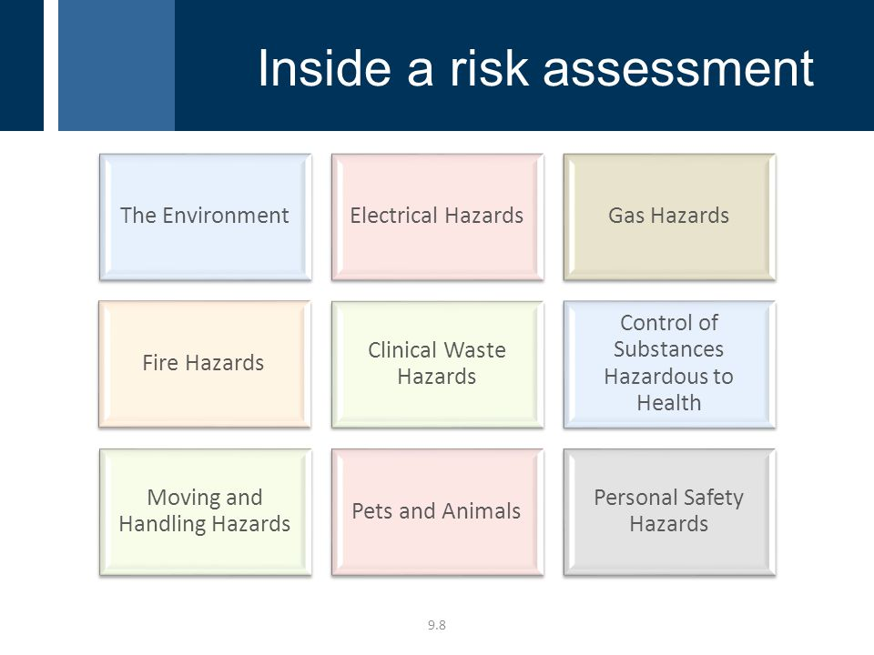 The EnvironmentElectrical HazardsGas Hazards Fire Hazards Clinical Waste Hazards Control of Substances Hazardous to Health Moving and Handling Hazards Pets and Animals Personal Safety Hazards 9.8 Inside a risk assessment