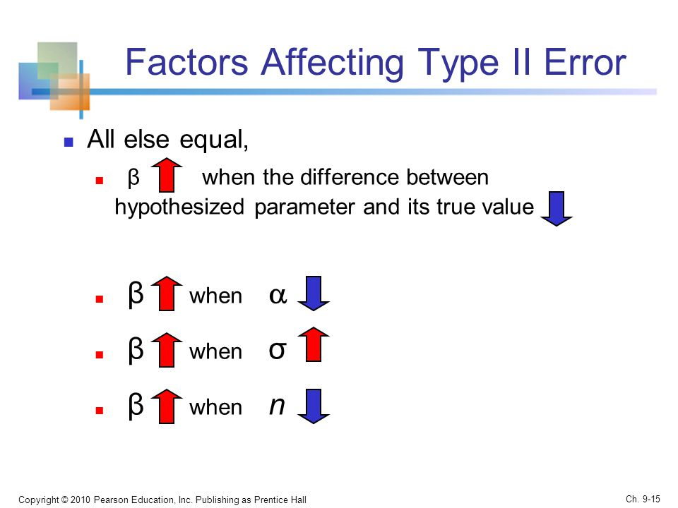 Factors Affecting Type II Error All else equal, β when the difference between hypothesized parameter and its true value β when  β when σ β when n Copyright © 2010 Pearson Education, Inc.