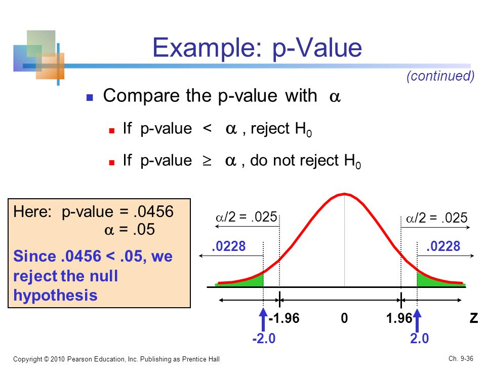 Example: p-Value Compare the p-value with  If p-value < , reject H 0 If p-value  , do not reject H 0 Copyright © 2010 Pearson Education, Inc.