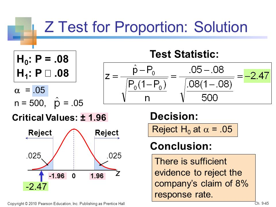 Z Test for Proportion: Solution  =.05 n = 500, =.05 Copyright © 2010 Pearson Education, Inc.