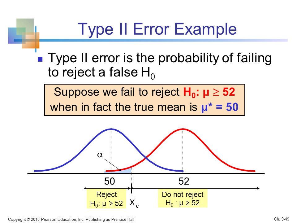 Type II Error Example Type II error is the probability of failing to reject a false H 0 Copyright © 2010 Pearson Education, Inc.