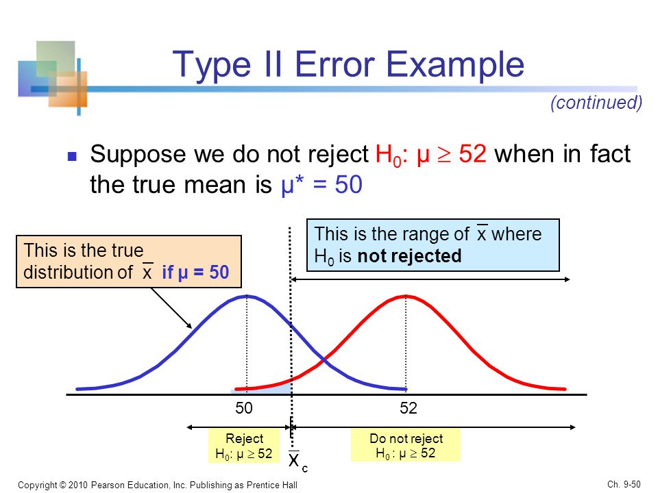 Type II Error Example Suppose we do not reject H 0 : μ  52 when in fact the true mean is μ* = 50 Copyright © 2010 Pearson Education, Inc.