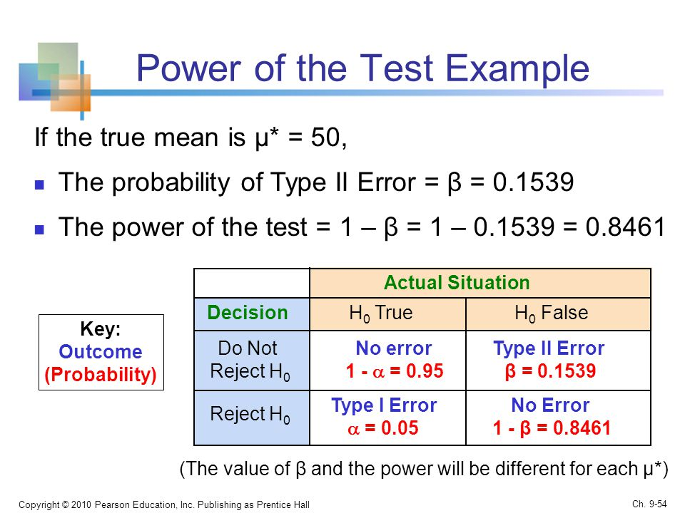 Power of the Test Example Copyright © 2010 Pearson Education, Inc.