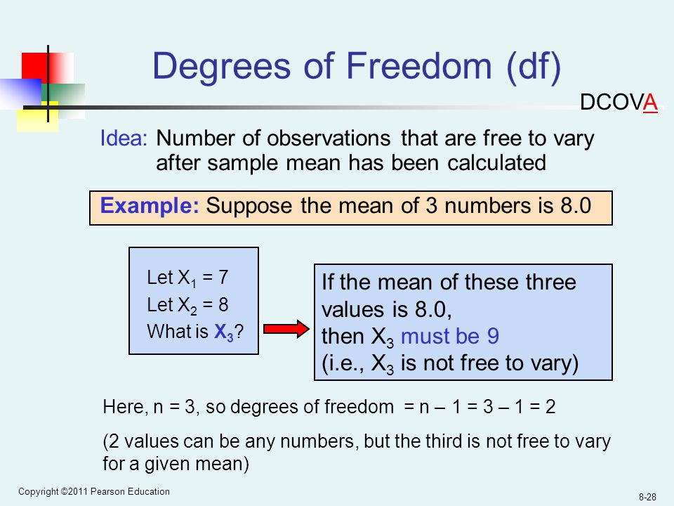 Copyright ©2011 Pearson Education 8-28 If the mean of these three values is 8.0, then X 3 must be 9 (i.e., X 3 is not free to vary) Degrees of Freedom (df) Here, n = 3, so degrees of freedom = n – 1 = 3 – 1 = 2 (2 values can be any numbers, but the third is not free to vary for a given mean) Idea: Number of observations that are free to vary after sample mean has been calculated Example: Suppose the mean of 3 numbers is 8.0 Let X 1 = 7 Let X 2 = 8 What is X 3 .