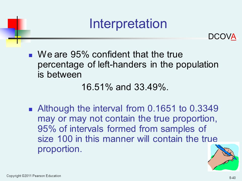 Copyright ©2011 Pearson Education 8-40 Interpretation We are 95% confident that the true percentage of left-handers in the population is between 16.51% and 33.49%.