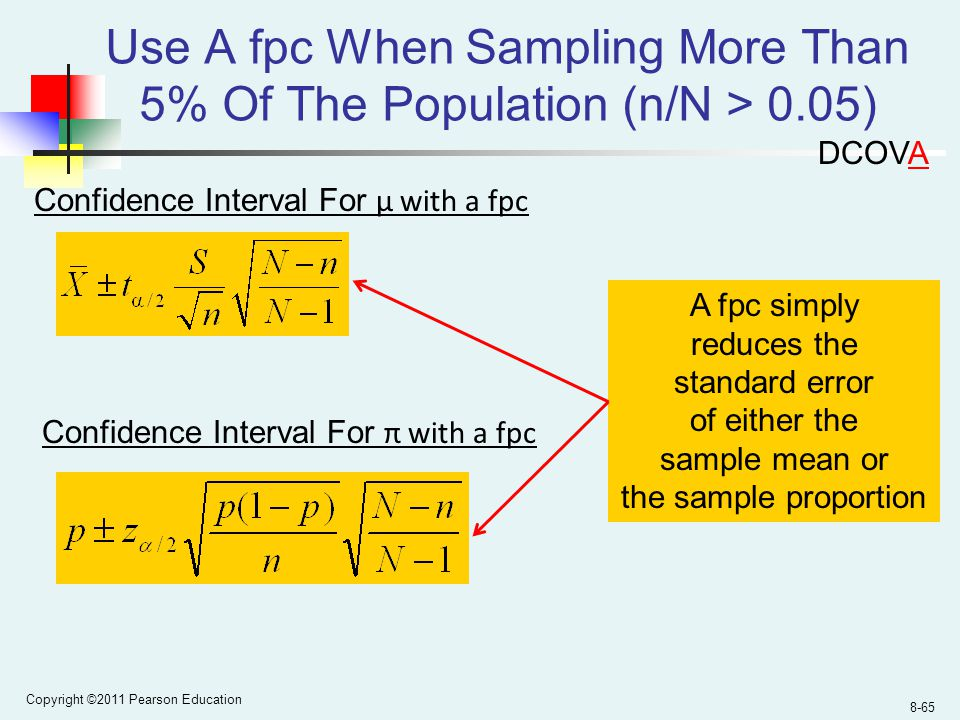 Copyright ©2011 Pearson Education 8-65 Use A fpc When Sampling More Than 5% Of The Population (n/N > 0.05) DCOVA Confidence Interval For µ with a fpc Confidence Interval For π with a fpc A fpc simply reduces the standard error of either the sample mean or the sample proportion