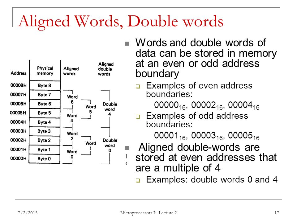 Aligned Words, Double words Words and double words of data can be stored in memory at an even or odd address boundary  Examples of even address boundaries: , ,  Examples of odd address boundaries: , , Aligned double-words are stored at even addresses that are a multiple of 4  Examples: double words 0 and 4 7/2/2015 Microprocessors I: Lecture 2 17