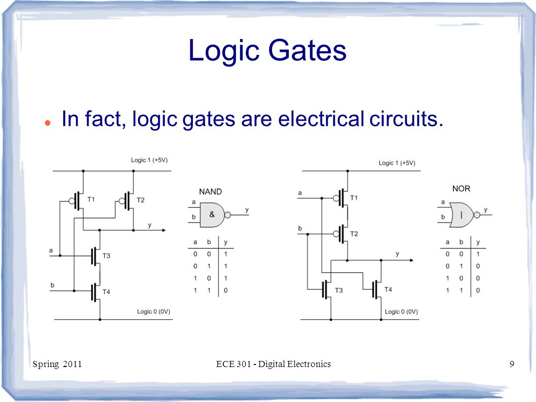 Electrical And Timing Characteristics Of Standard Logic Gates Digital Circuits Using 9 Spring 2011ece 301 Electronics9 In Fact Are