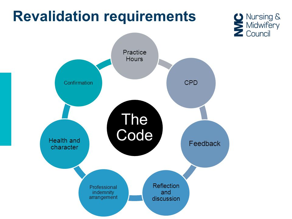 Revalidation requirements The Code Practice Hours CPD Feedback Reflection and discussion Professional indemnity arrangement Health and character Confirmation