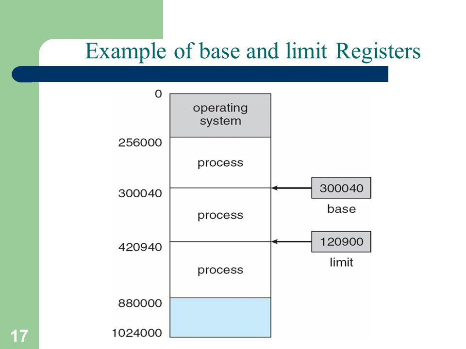 17 A. Frank - P. Weisberg Example of base and limit Registers
