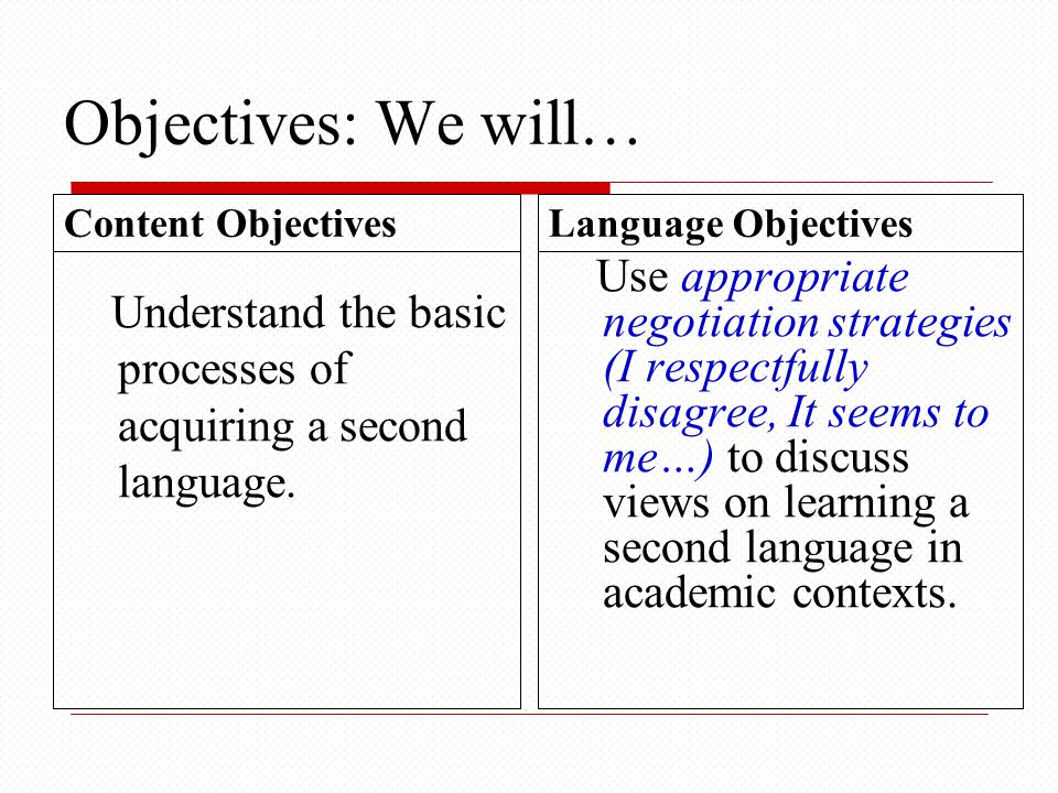 Objectives: We will… Content Objectives Understand the basic processes of acquiring a second language.