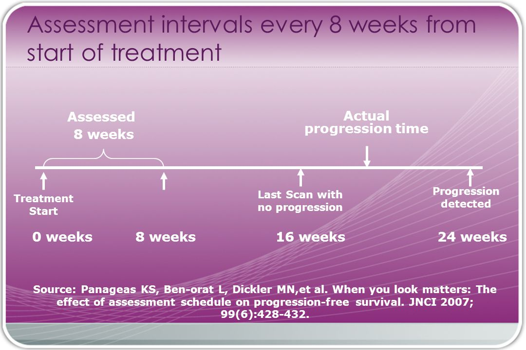 Assessment intervals every 8 weeks from start of treatment Source: Panageas KS, Ben-orat L, Dickler MN,et al.