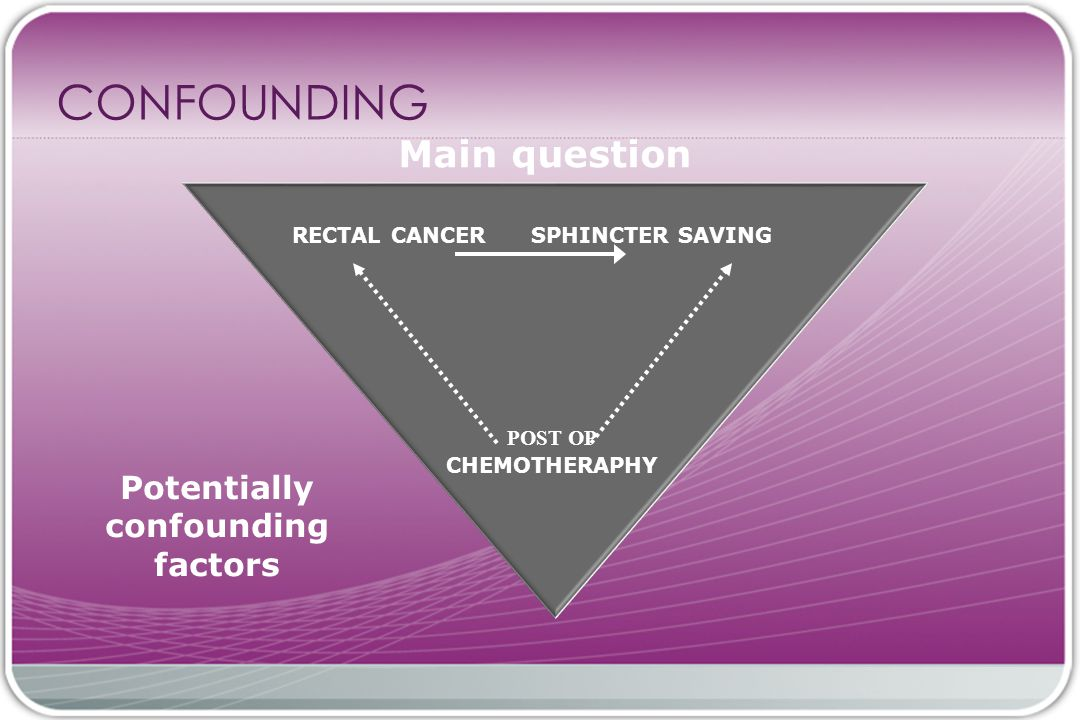 RECTAL CANCER SPHINCTER SAVING POST OP CHEMOTHERAPHY Main question Potentially confounding factors CONFOUNDING