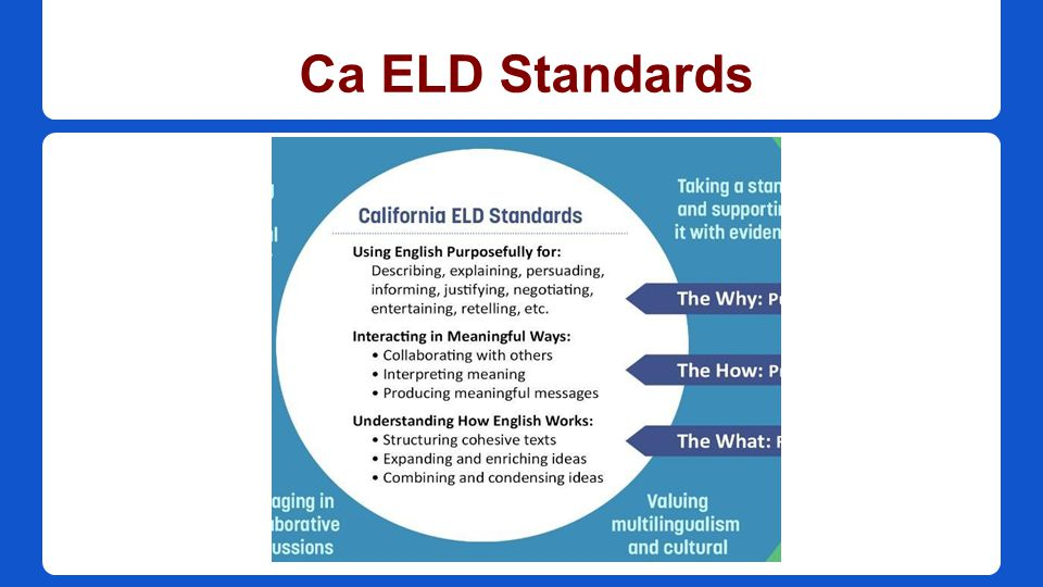 English Learners, the Common Core and ELD Standards A parent