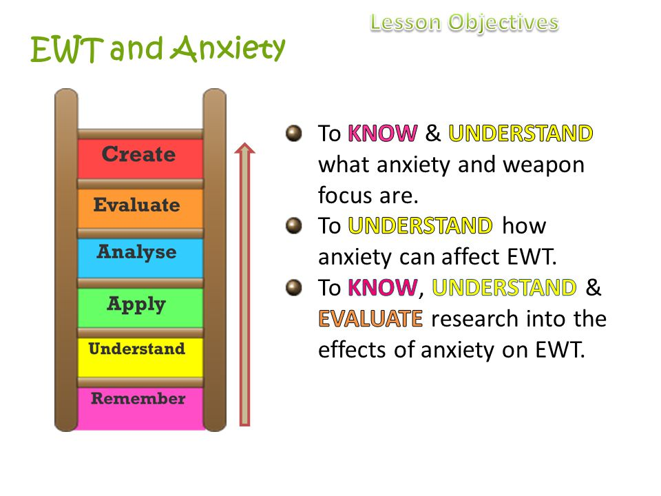 EWT and Anxiety