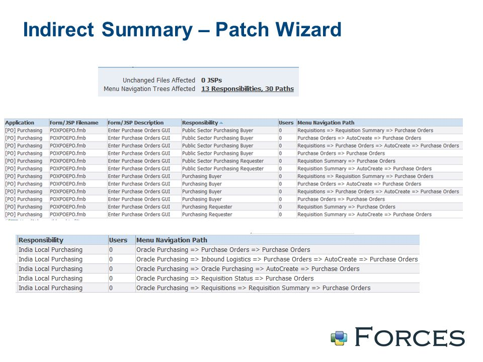 patch wizard for the masses an apex version of the patch impact rh slideplayer com