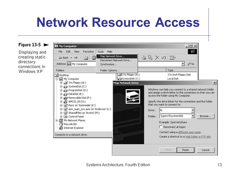 Systems Architecture, Fourth Edition13 Network Resource Access