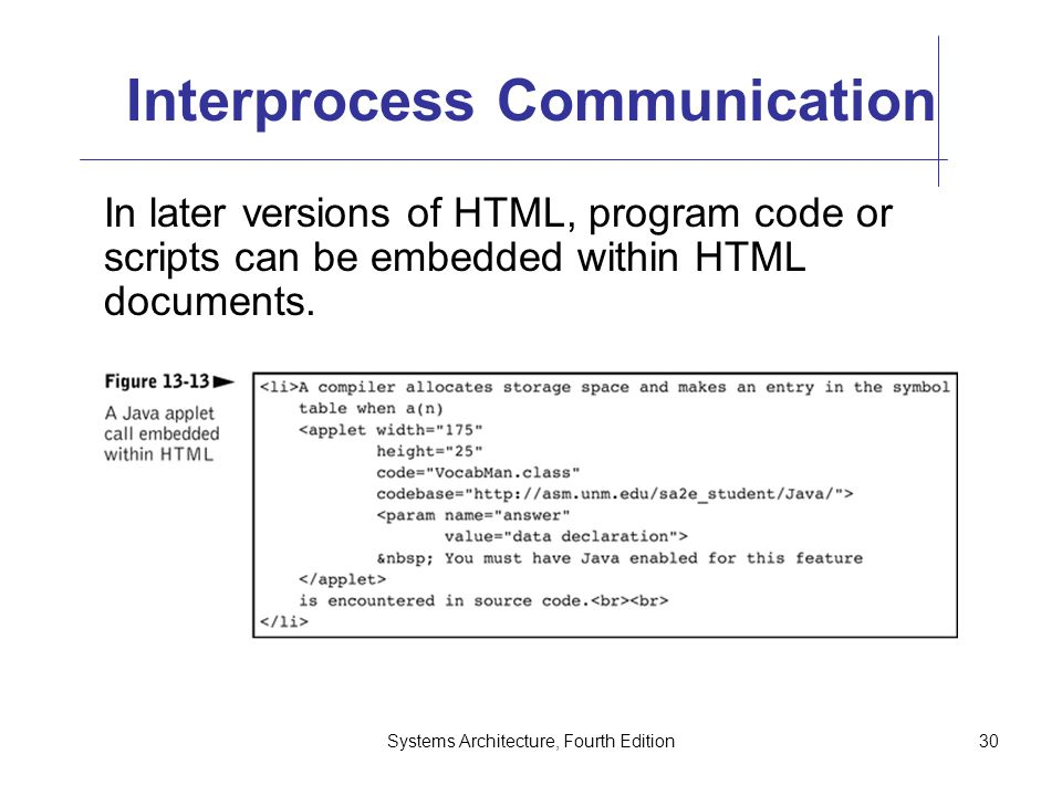 Systems Architecture, Fourth Edition30 Interprocess Communication In later versions of HTML, program code or scripts can be embedded within HTML documents.